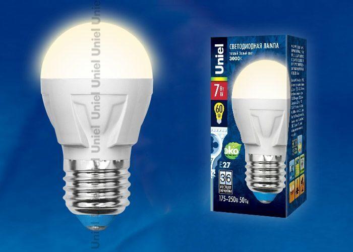 Автомобильные светодиодные лампы h4 led
