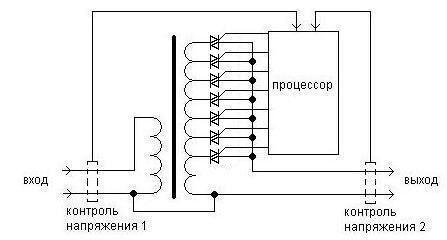 злектрическая схема нормализатора напряжения